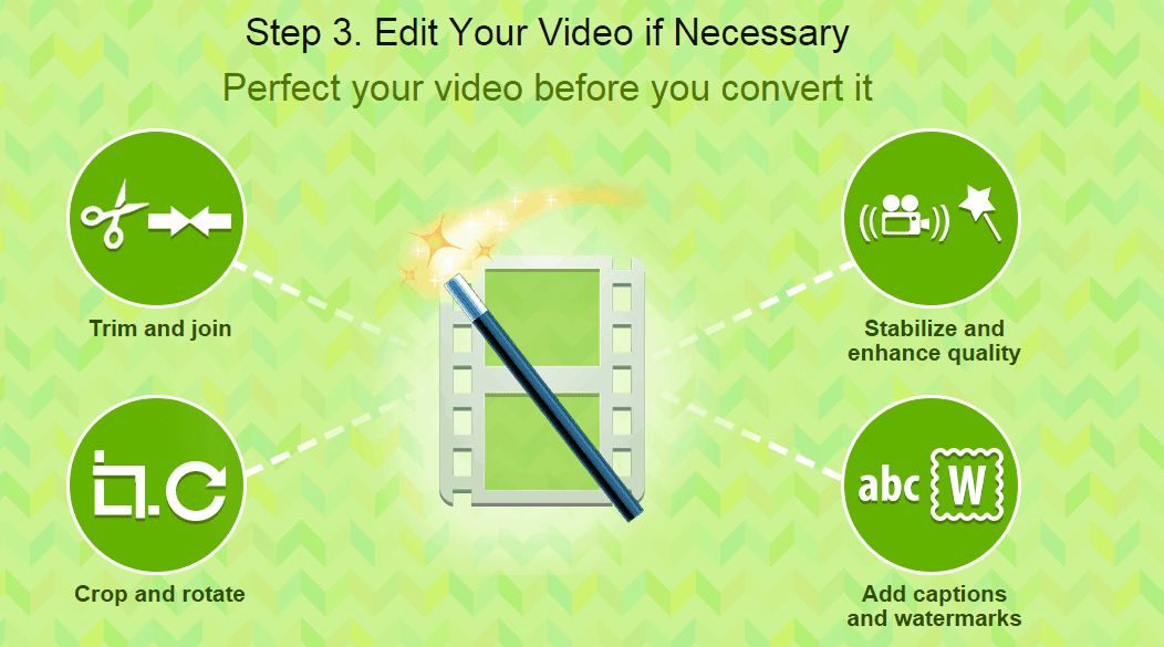 convert video using Movavi