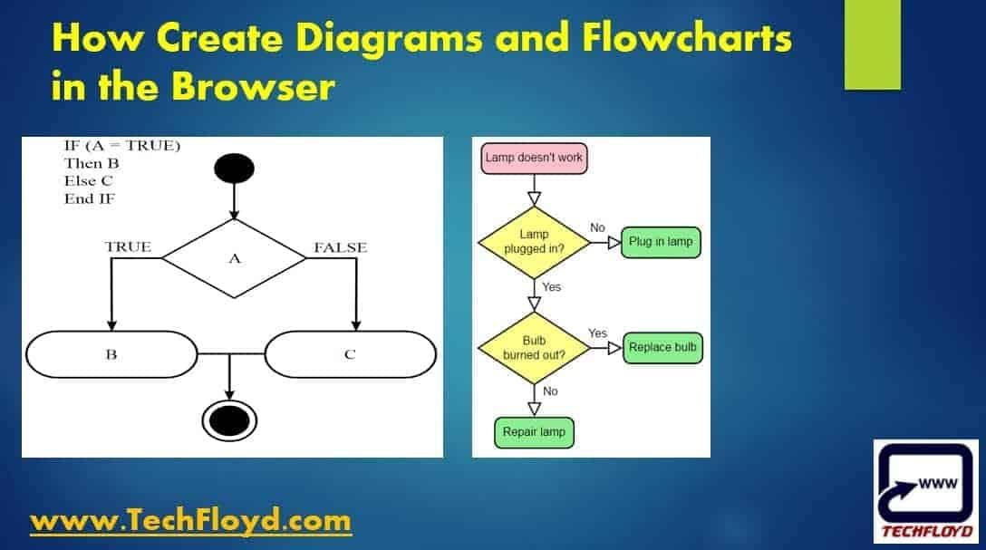 create-diagrams-flowcharts-browser